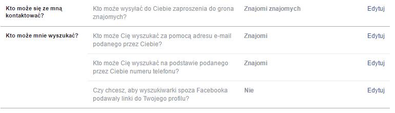 Kto może się ze mną kontaktować na Facebooku
