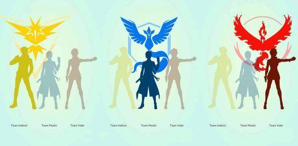 Pokemon GO - trzy drużyny