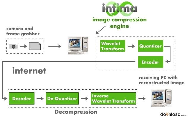 free online pdf compressor trial